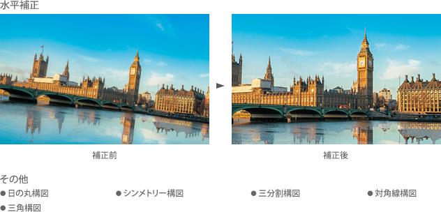カメラがおすすめの構図に補正してくれるインテリジェントフレーミング