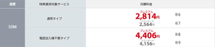料金表(50M) 通常タイプ プレミアム2,814円、スタンダード2,564円/電話加入権不要タイプ プレミアム4,406円 スタンダード4,156円